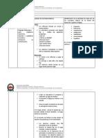 Planificación Piaget (1)