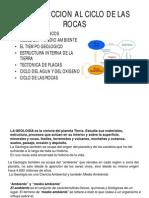 Ciclo de Las Rocas y Fenomenos Exogenos12 SeptA [Modo de Compatibilidad]