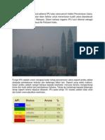 PuncaBerikut Adalah Maksud Sebenar IPU Atau Nama Penuh Indeks Pencemaran Udara