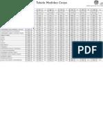 Tabela+de+Medidas+do+Corpo+-+ABNT