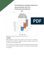 Analisis Del Indice de Precios en La Republica Dominicana