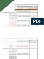 Matriz de Identificacion de Actores y Factores