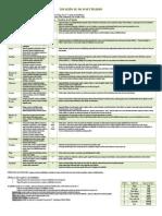 [Resumen]_El_Rastro_de_Cthulhu.pdf