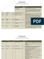 Original Oferta Nucleo Livre 2014 1
