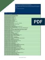 Lista Empresas Publicas 2005