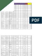 Report Biaya Sharia - Tahun 2014-06-30