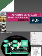 MODULO I Logistica