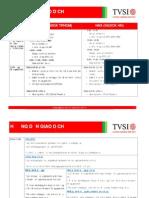 TVSI_HuongDanGiaoDich_20131024