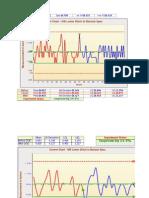 Control Chart Graph