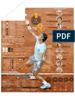 Logros Nadal Roland Garros