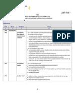 Klasifikasi Bidang Dan Sub Bidang Jasa Perencana Dan Pengawas Konstruksi