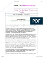 List of Acid - Alkaline Forming Food Items