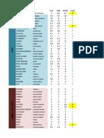 Comisiones restantes (08).pdf
