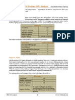 UPSC 2013 Analysis