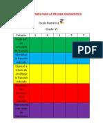 evaluaciones para la prueba diagnstica