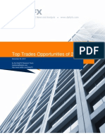 Trade Opportunities 2014