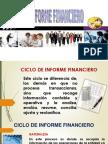 CICLO-INFORME-FINANCIERO