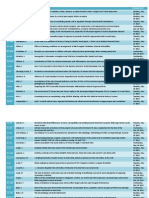 CAN Meeting 2014 Poster List