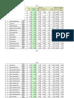 Impact Factors 2012