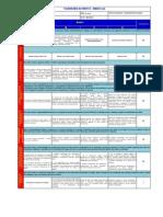 Evaluacion de Personal Vigente de Aseguramiento y Control de La Calidad