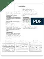 Resume UAS Geologi Dasar