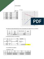 Metodo de Newton Raphon 07-05-2014