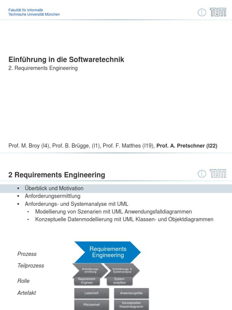 Schön Vorlage Anforderungsdokument Ideen - Entry Level Resume ...