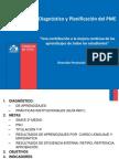 Diagnóstico y Planificación Del PME
