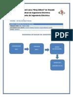 Informe 001 Del Segundo Parcial