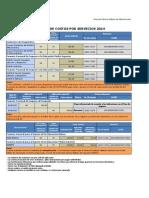 Catalog Ode Cos to Spor Servicios 2014