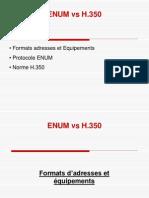 ENUM vs H.350 Presentation