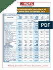 HDFC Consolidate Q3