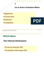 Space and Bcg Matrrix