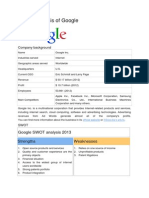 SWOT analysis of Google.docx