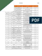 Medidas Sanitarias_Analisis de Riesgo_AR Laboratorios