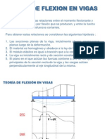 RMI-Teoria de Flexión