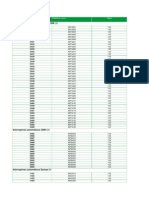 A Lista de Precios Peru 2013