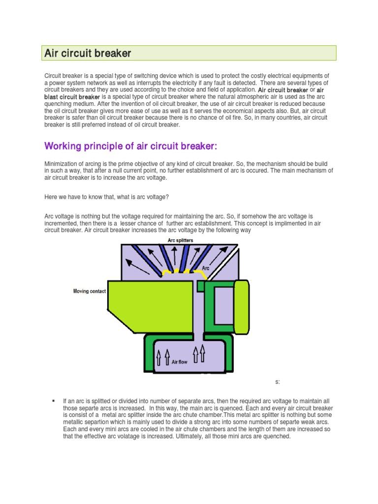 Air Circuit Breaker Electric Arc Electromagnetism Breakers