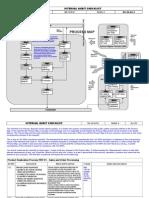 ISO9001ChkDemo(Process)