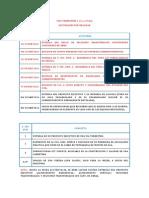 Calendarizacion de Actividades (Vias i , 5 a 6 p.m.)