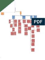 Mapa Conceptual Sobre Técnicas de Recolección de Datos