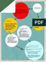 infografia ISBSG