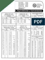 Tabla de Roscas Equivalencias y Conversiones