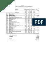 Presupuesto y Precios Unitarios Villa El Salvador