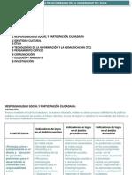 competencias_de_LUZ.pptx