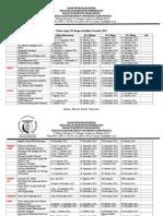 Daftar Rekap LPJ Dengan Deadline