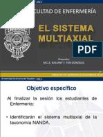 8. MULTIAXIAL