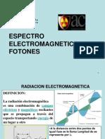 02 Espectro Electromagnetico Fotones Rayos x