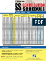new_contri_sched