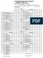 Ece - Consolidated Marks Memo_credit Sheet